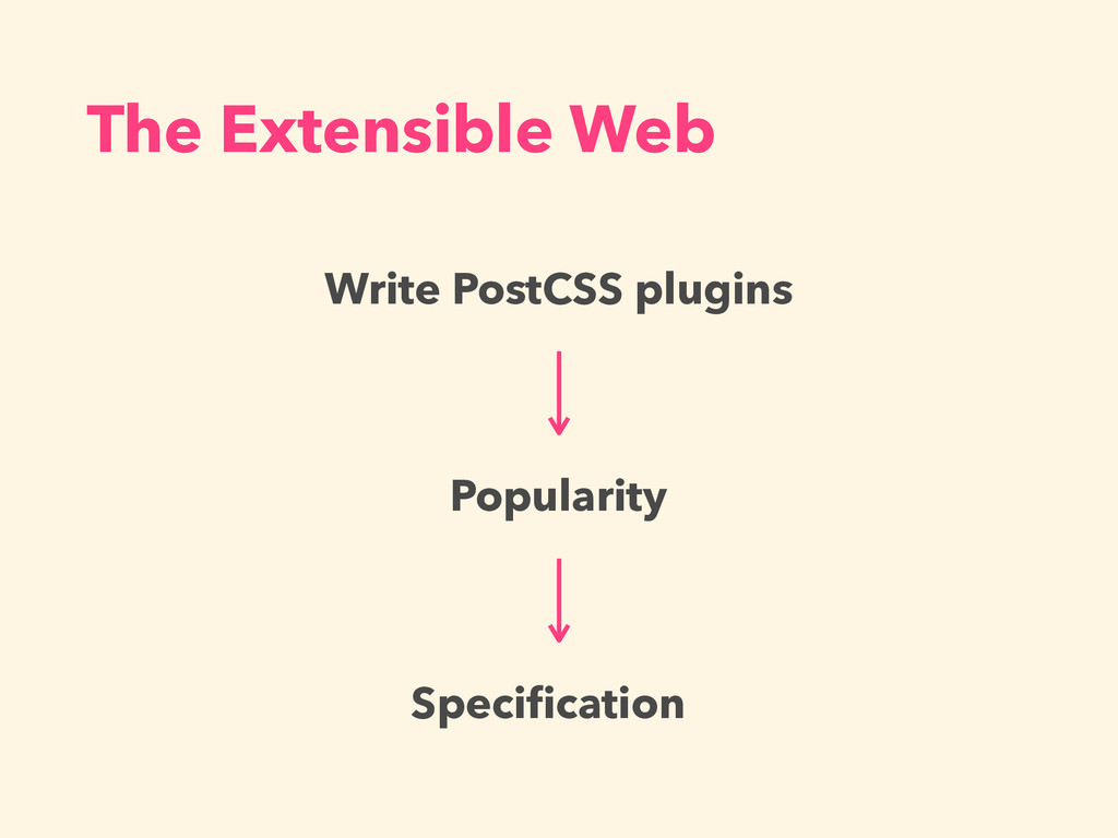 The Extensible Web Write PostCSS plugins Popula...