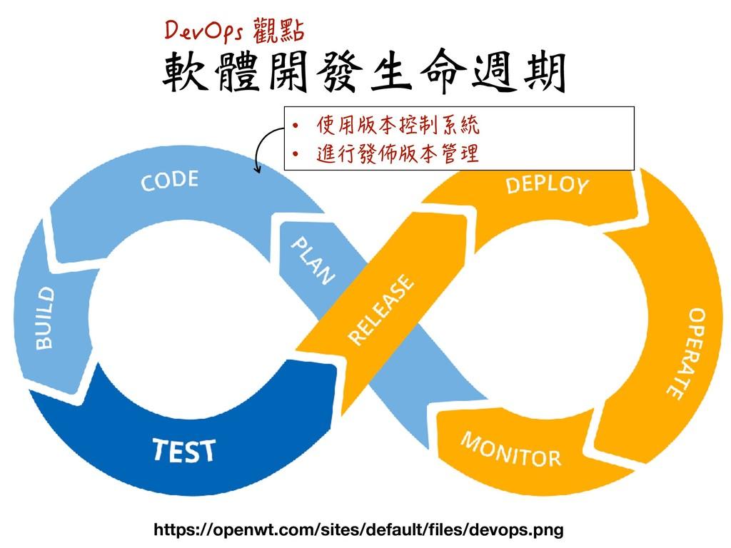 https://openwt.com/sites/default/files/devops.pn...