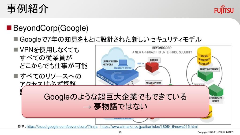 事例紹介 ◼BeyondCorp(Google) ◼ Googleで7年の知見をもとに設計され...