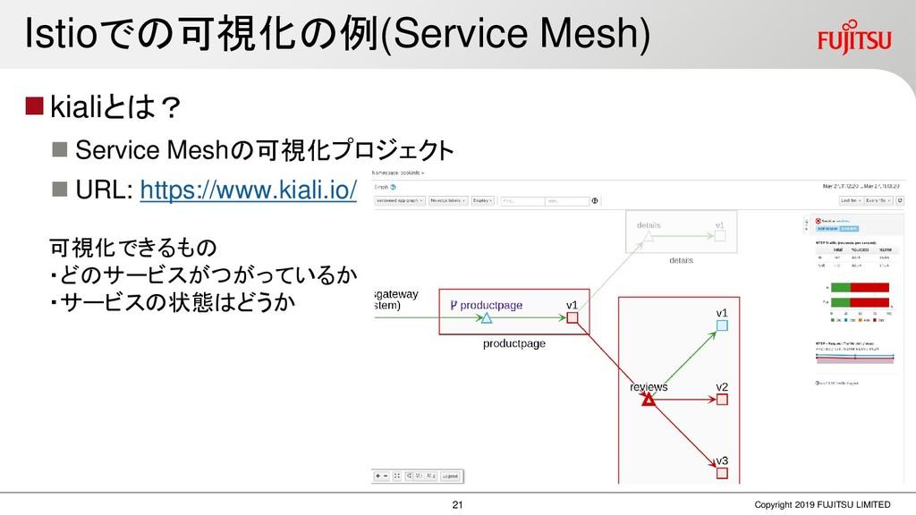 Istioでの可視化の例(Service Mesh) ◼kialiとは? ◼ Service ...