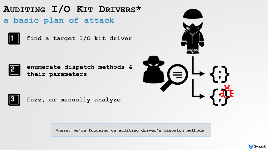 a basic plan of attack AUDITING I/O KIT DRIVERS...