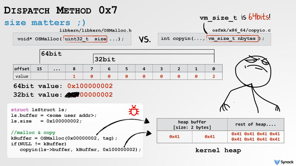 32bit size matters ;) DISPATCH METHOD 0X7 void*...