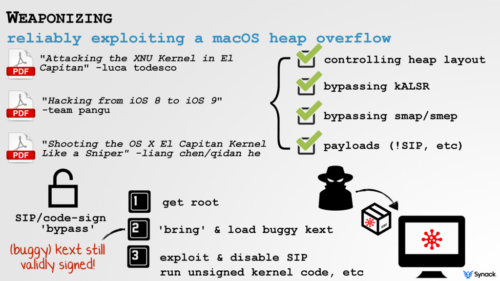 reliably exploiting a macOS heap overflow WEAPO...