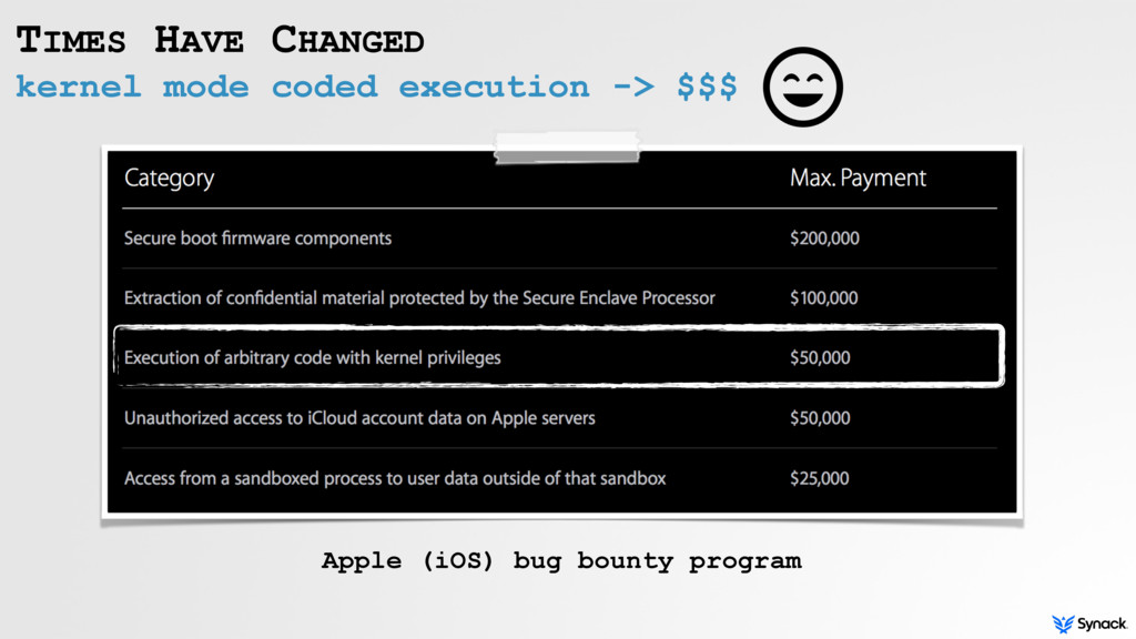 kernel mode coded execution -> $$$ TIMES HAVE C...