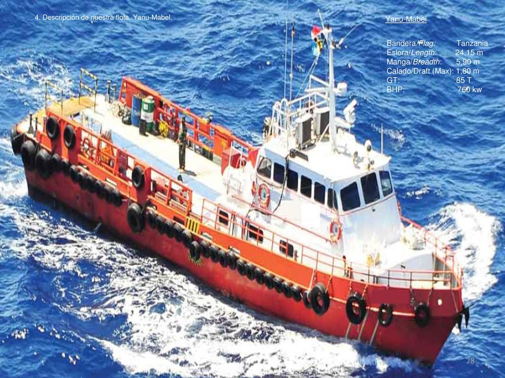 Yanu-Mabel Bandera/Flag: Tanzania Eslora/Length...