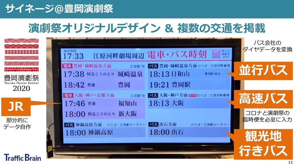 サイネージ@豊岡演劇祭 11 演劇祭オリジナルデザイン & 複数の交通を掲載 JR 並行バス ...