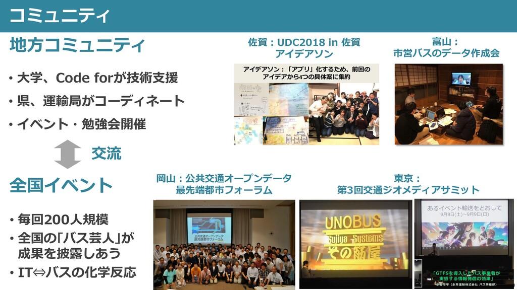 39 コミュニティ 佐賀:UDC2018 in 佐賀 アイデアソン 富山: 市営バスのデータ作...