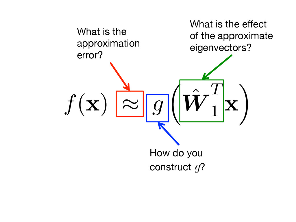 f( x ) ⇡ g ⇣ ˆ W T 1 x ⌘ How do you construct g...