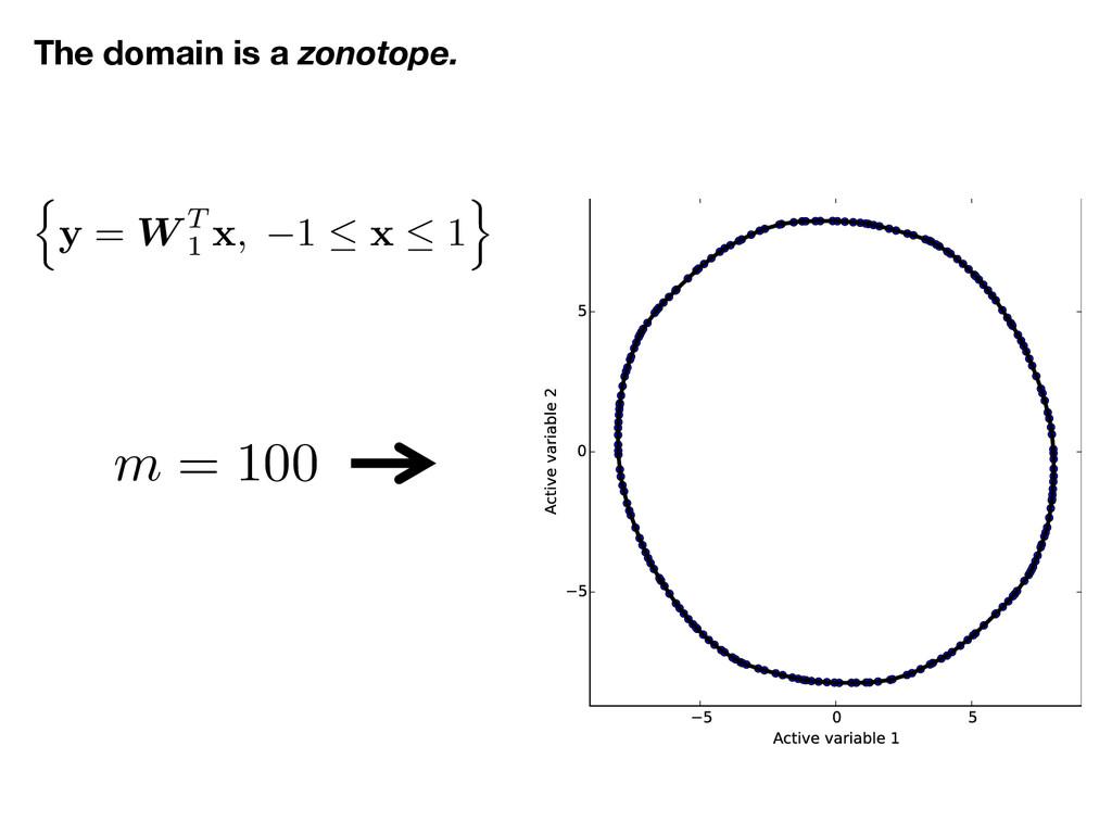 m = 100 n y = W T 1 x , 1  x  1o The domain i...