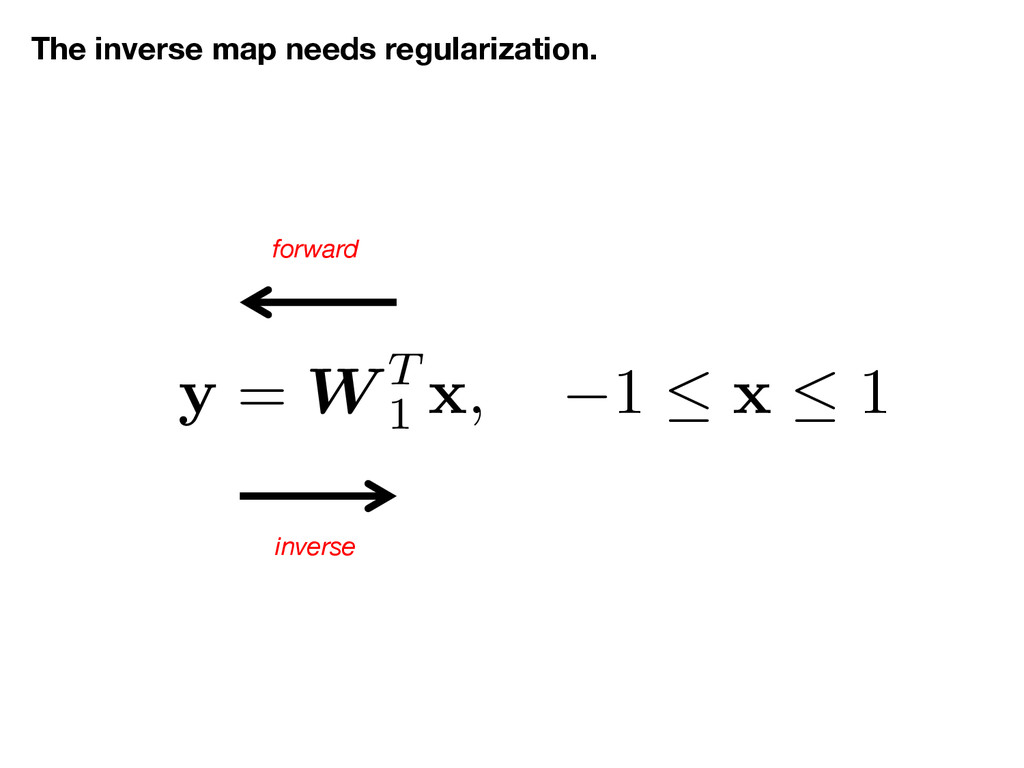 The inverse map needs regularization.