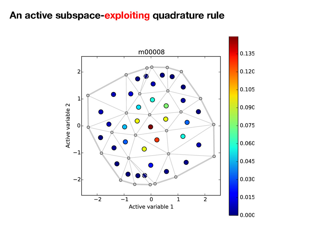 An active subspace-exploiting quadrature rule