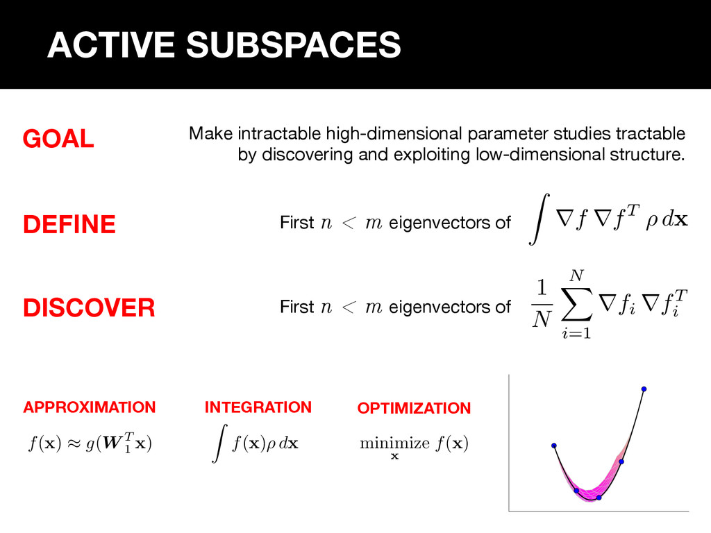 DEFINE