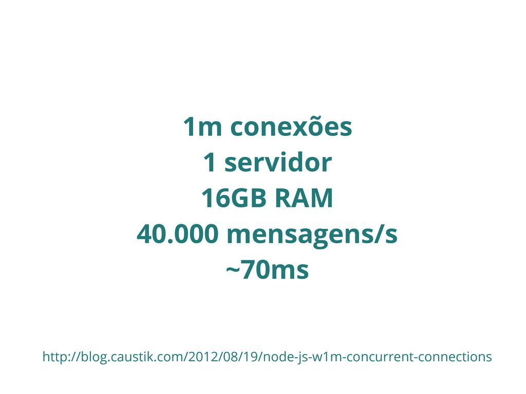 1m conexões 1 servidor 16GB RAM 40.000 mensagen...