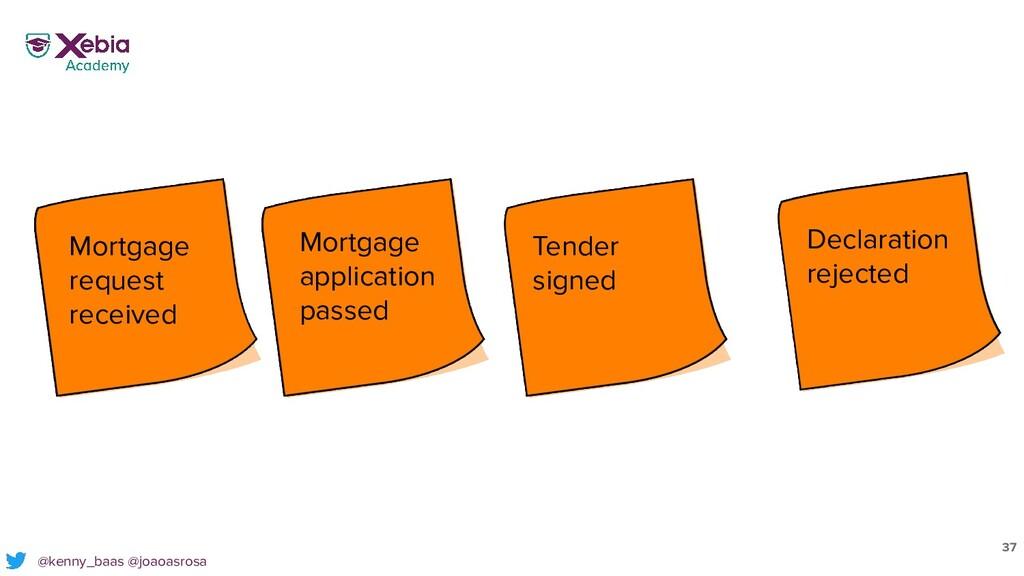 37 @kenny_baas @joaoasrosa Mortgage request rec...