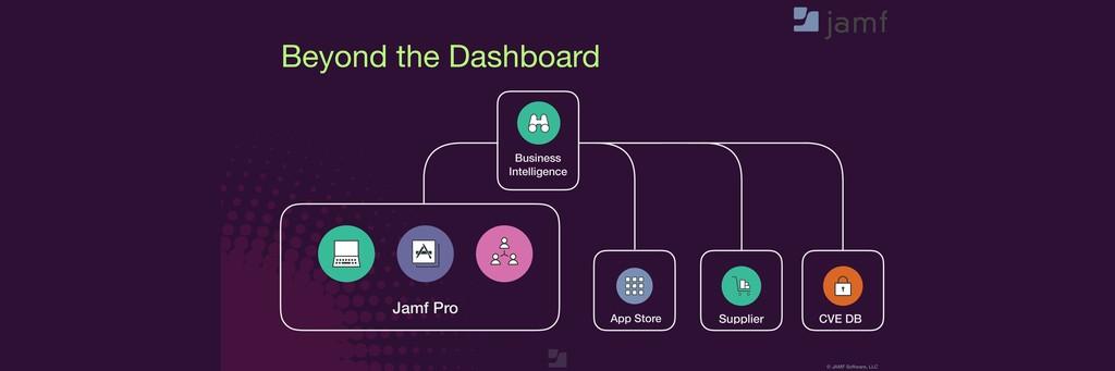 © JAMF Software, LLC Beyond the Dashboard Jamf ...