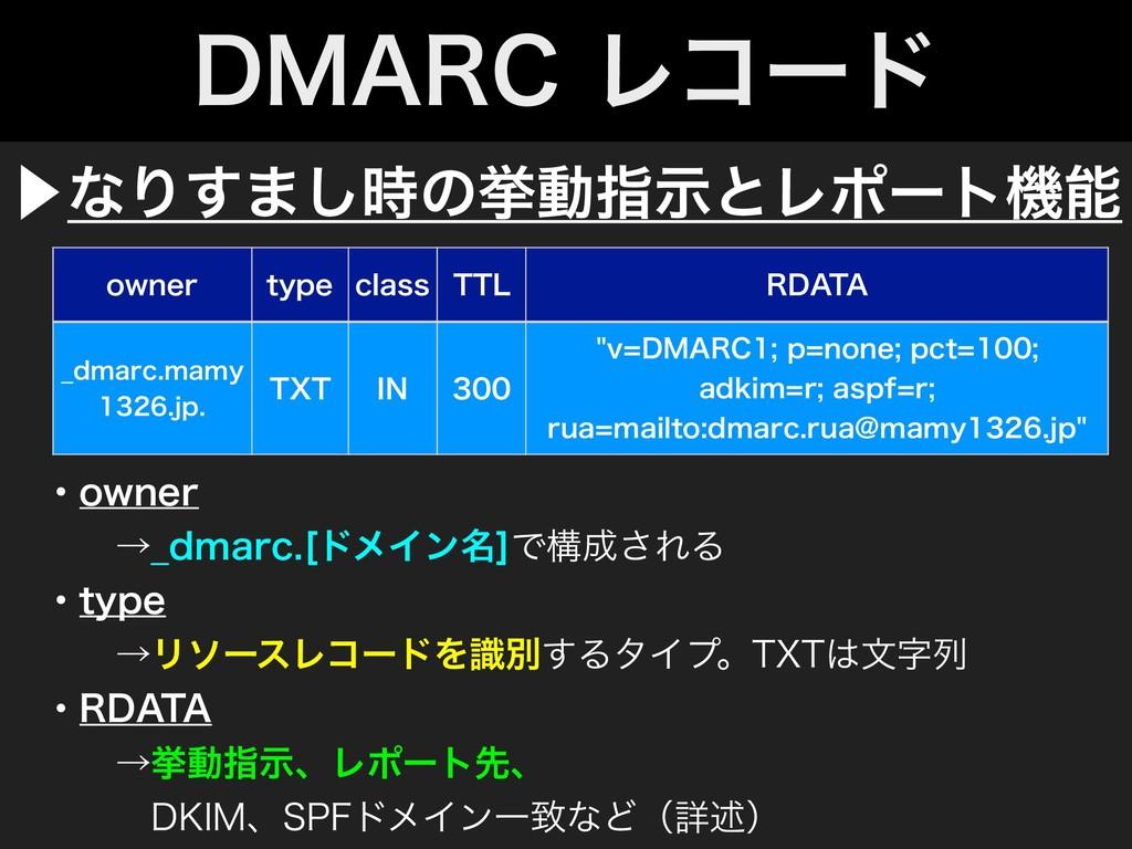 """⾣ͳΓ͢·͠ͷڍಈࢦࣔͱϨϙʔτػ PXOFS UZQF DMBTT 55- 3%""""5"""" ..."""