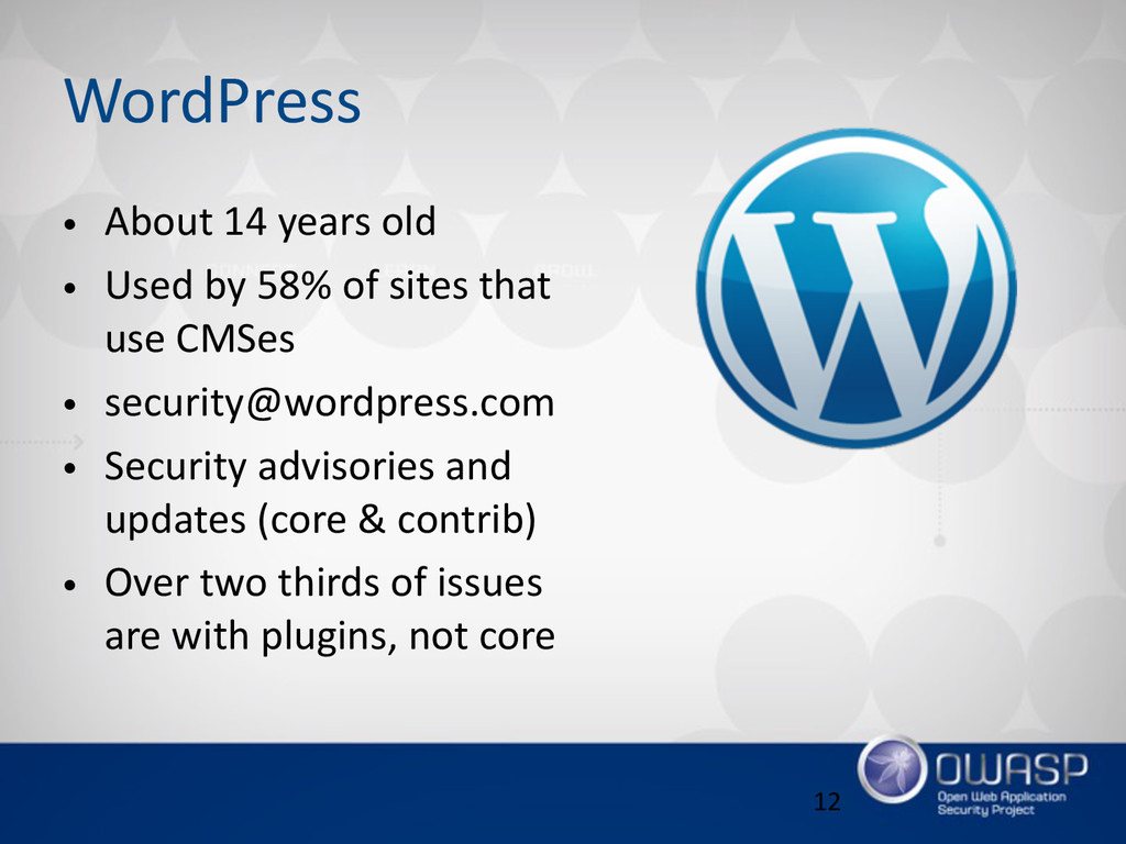 WordPress • About 14 years old  • Used by ...