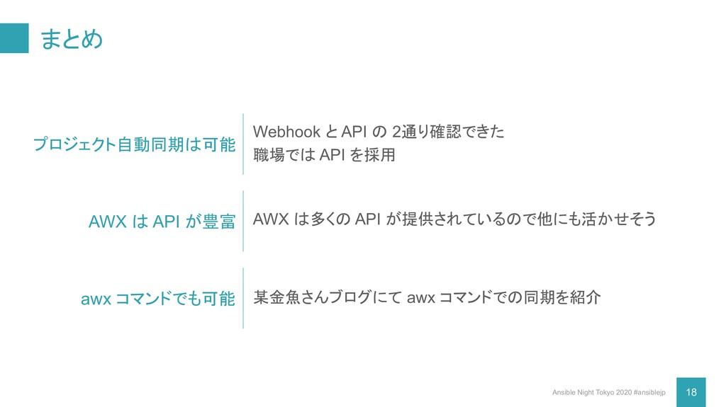 まとめ 18 Ansible Night Tokyo 2020 #ansiblejp プロジェ...