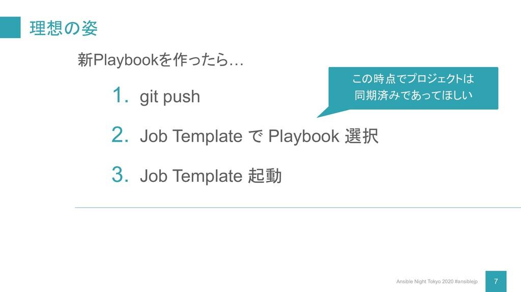 1. git push 2. Job Template で Playbook 選択 3. Jo...
