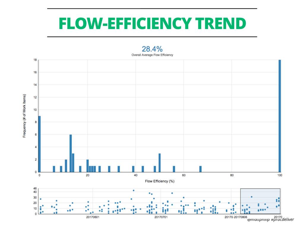 @mattphilip #prdcdeliver FLOW-EFFICIENCY TREND