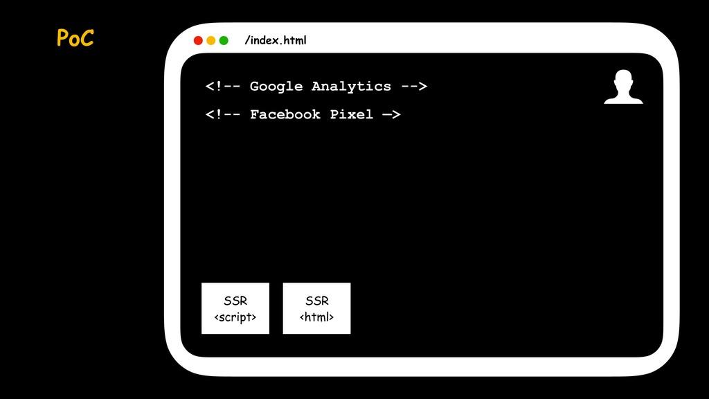 <!-- Google Analytics --> <!-- Facebook Pixel —...
