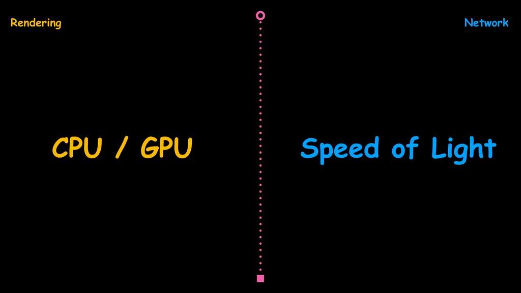 Network Rendering CPU / GPU Speed of Light