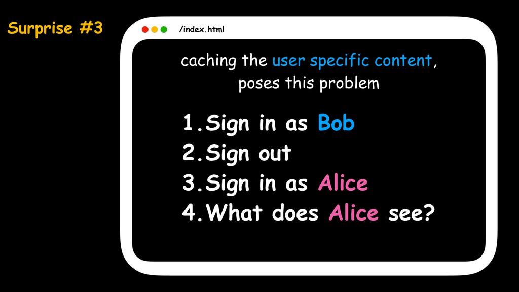 Surprise #3 /index.html 1.Sign in as Bob 2.Sign...