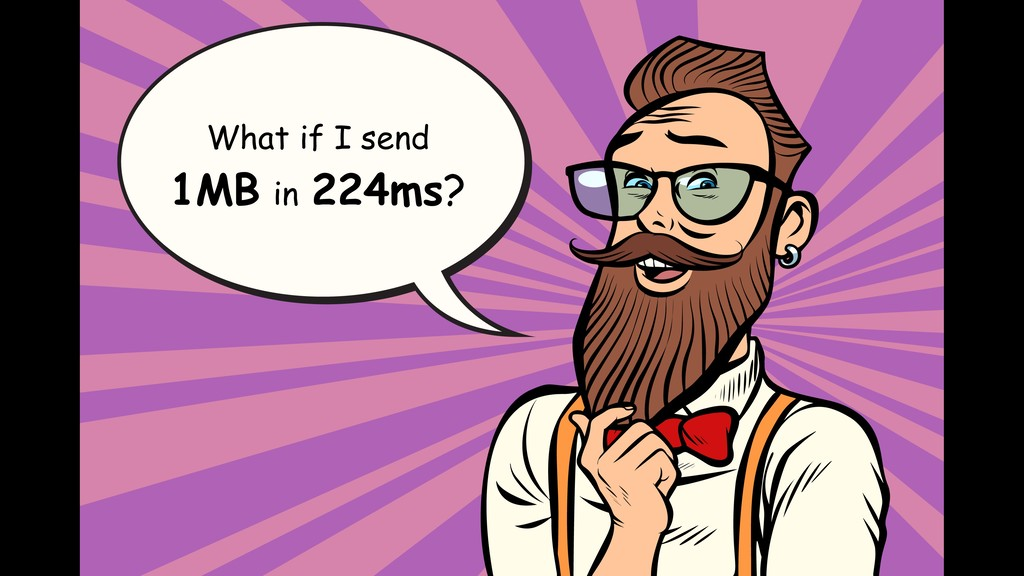 What if I send 1MB in 224ms?