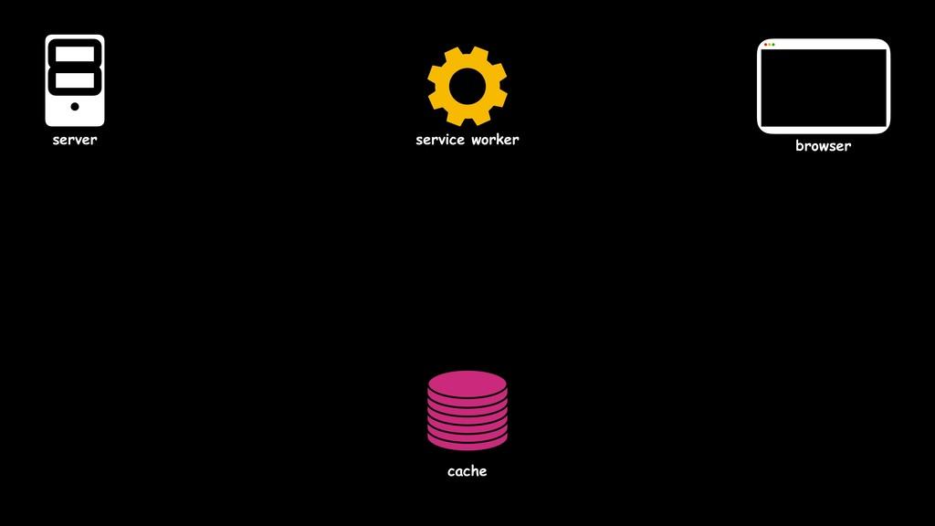 service worker cache server browser