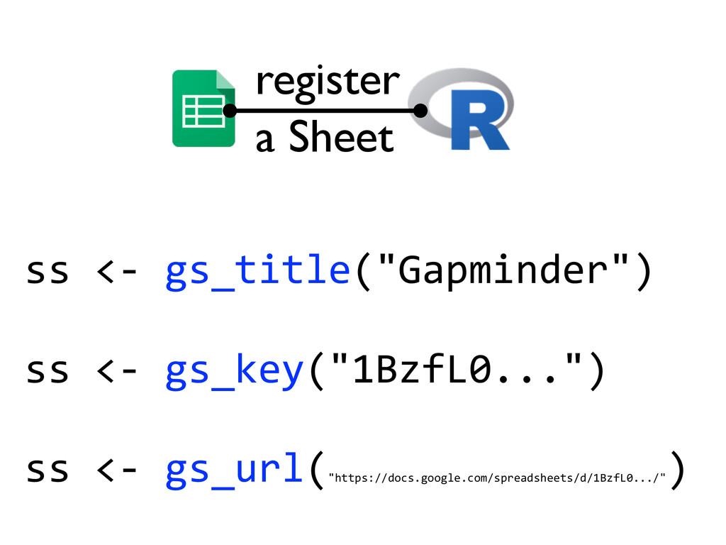 """ss <-‐ gs_title(""""Gapminder"""")  ss <..."""