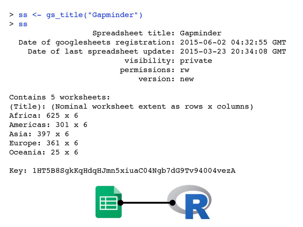 """> ss <- gs_title(""""Gapminder"""") > ss Spreadsheet ..."""