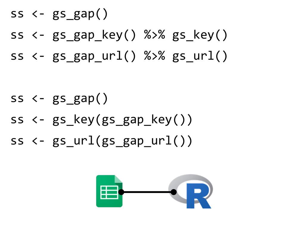 ss <-‐ gs_gap()  ss <-‐ gs_gap...