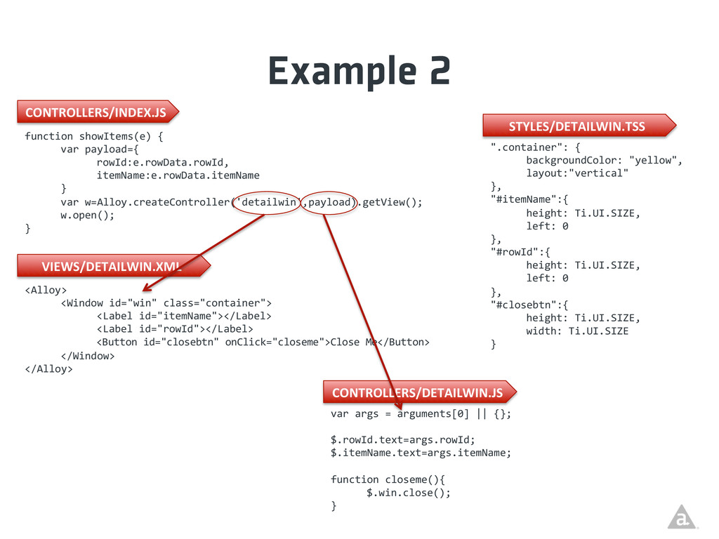 Example 2 CONTROLLERS/INDEX.JS  function ...