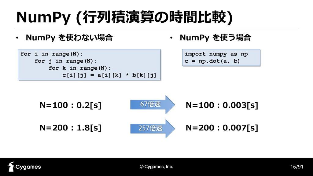 NumPy (行列積演算の時間比較) 16/91 • NumPy を使わない場合 N=100 ...