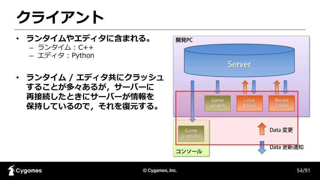 クライアント 54/91 • ランタイムやエディタに含まれる。 – ランタイム : C++ –...