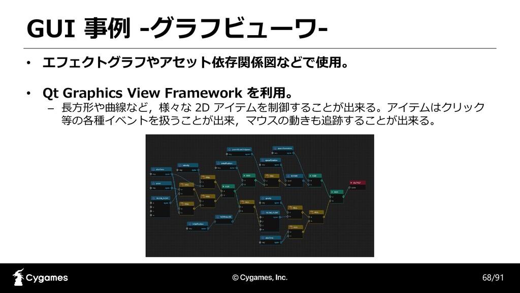 GUI 事例 -グラフビューワ- 68/91 • エフェクトグラフやアセット依存関係図などで使...