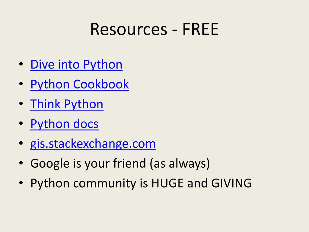 Resources - FREE • Dive into Python • Python Co...