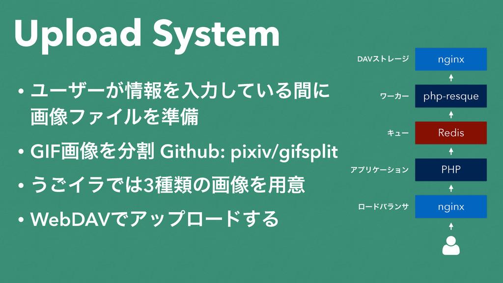 Upload System • Ϣʔβʔ͕ใΛೖྗ͍ͯ͠Δؒʹ ը૾ϑΝΠϧΛ४උ • G...