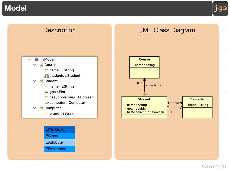 jgs 564 00010100 Framework vs Library § Inversi...