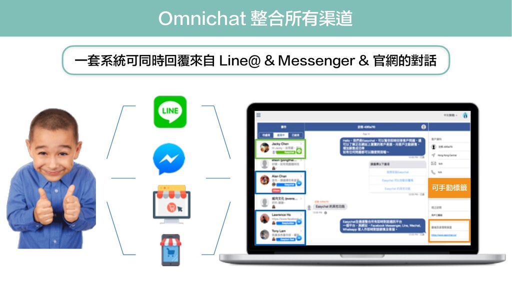 Omnichat 整合所有渠道 eMarketer 研究 一套系統可同時回覆來自 Line@ ...