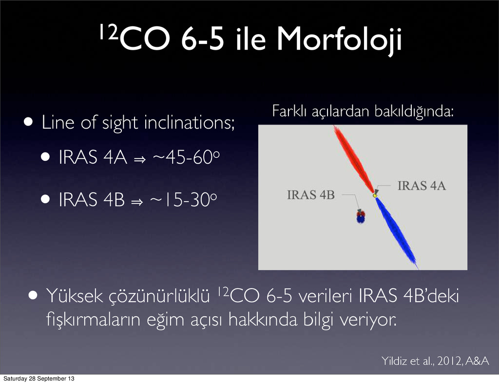 •Line of sight inclinations; •IRAS 4A 㱺 ~45-60o...