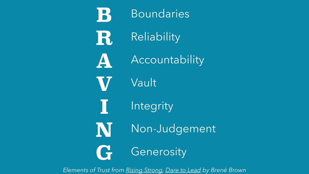 B Boundaries R Reliability A Accountability V V...