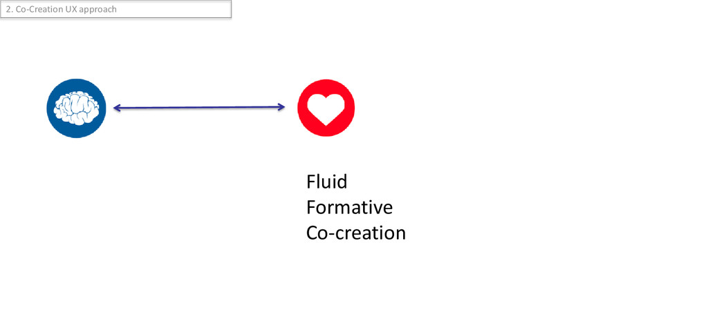 Fluid Formative Co-creation 2. Co-Creation UX a...