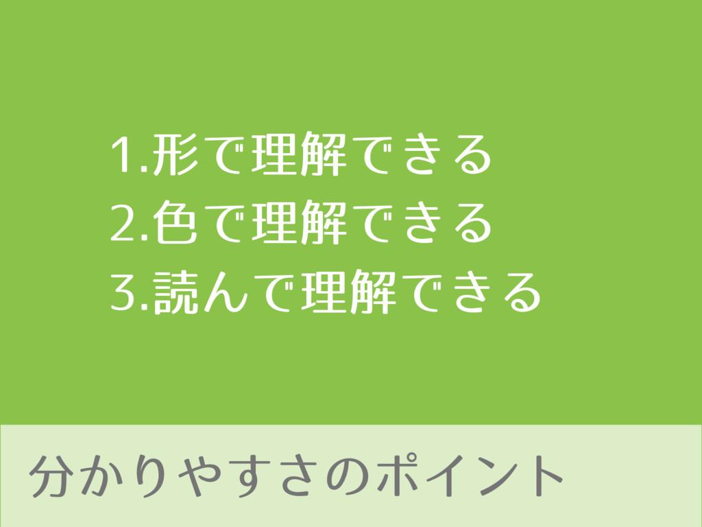 分かりやすさのポイント 1.形で理解できる 2.⾊で理解できる 3.読んで理解できる