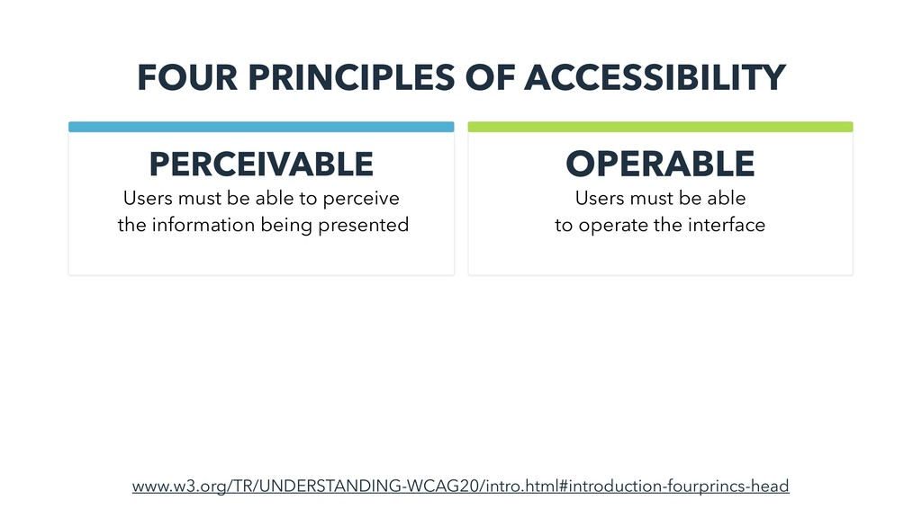FOUR PRINCIPLES OF ACCESSIBILITY PERCEIVABLE OP...