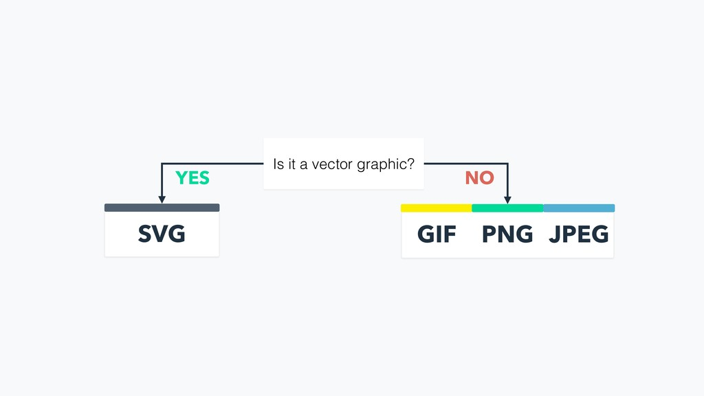 Is it a vector graphic? SVG YES GIF PNG JPEG NO