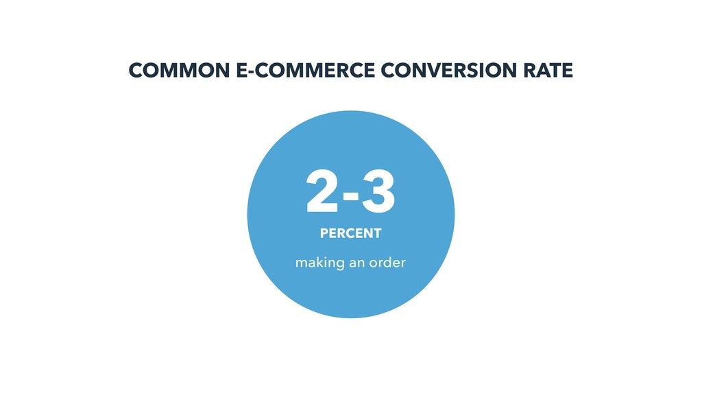 making an order PERCENT 2-3 COMMON E-COMMERCE C...
