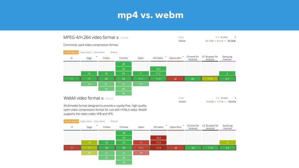 mp4 vs. webm