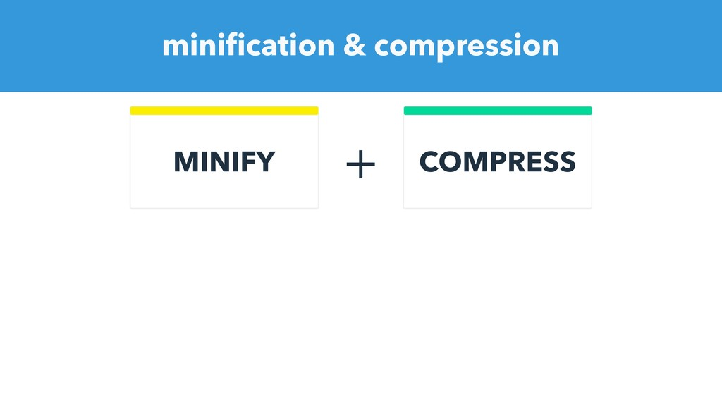 minification & compression MINIFY COMPRESS +