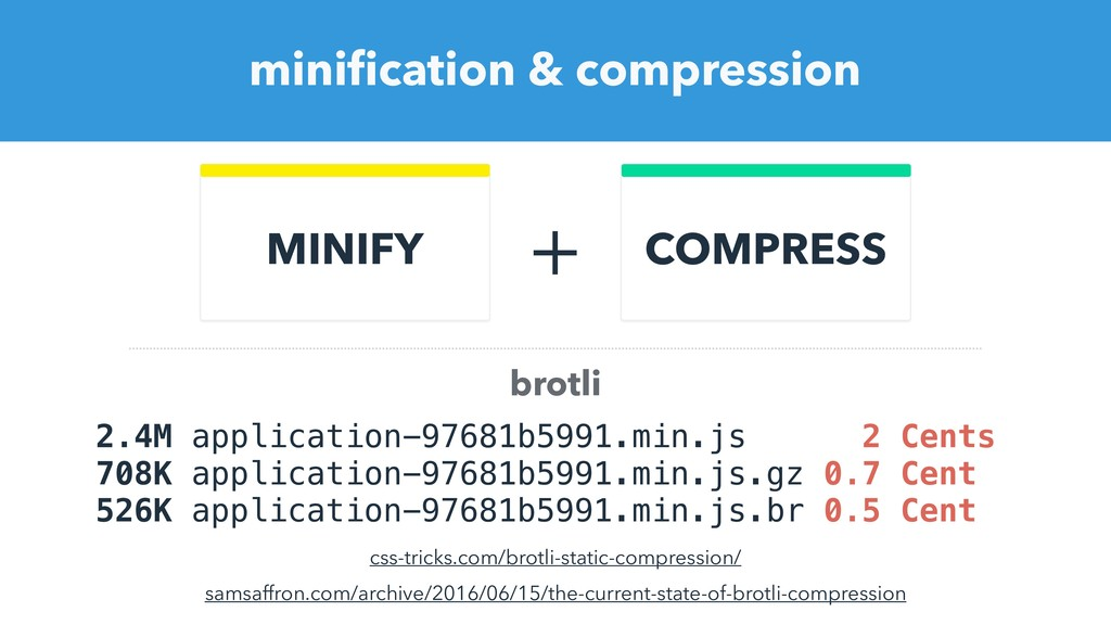 minification & compression 2.4M application-9768...
